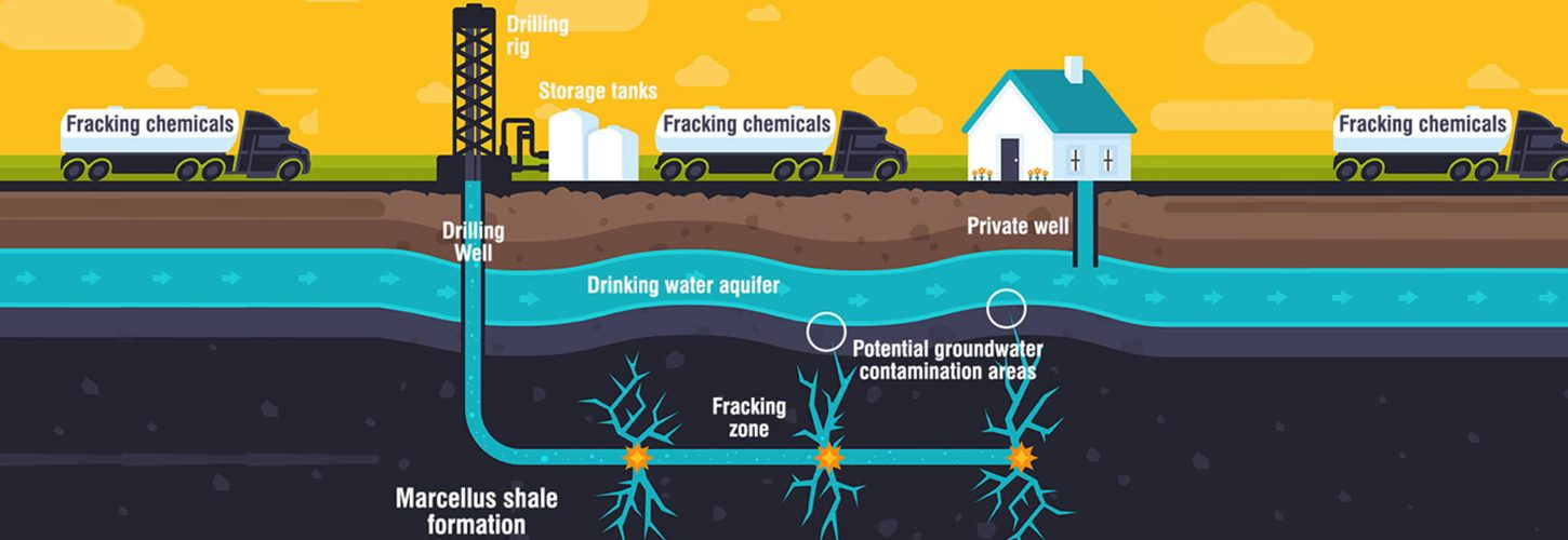 Why is Fracking Bad