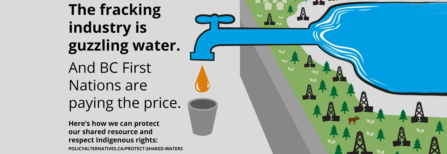 Water Use in Fracking